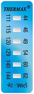Thermax 6level2 strips temperatuur indicatoren